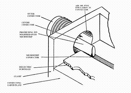 Cobra 3865 Alarm Wiring Diagram moreover Radar Detector Wiring Diagram furthermore  on uniden alarm wiring diagram